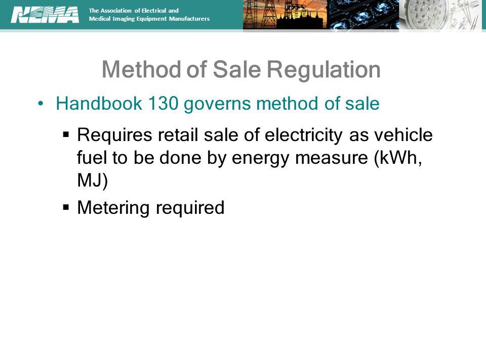 Method of Sale Regulation