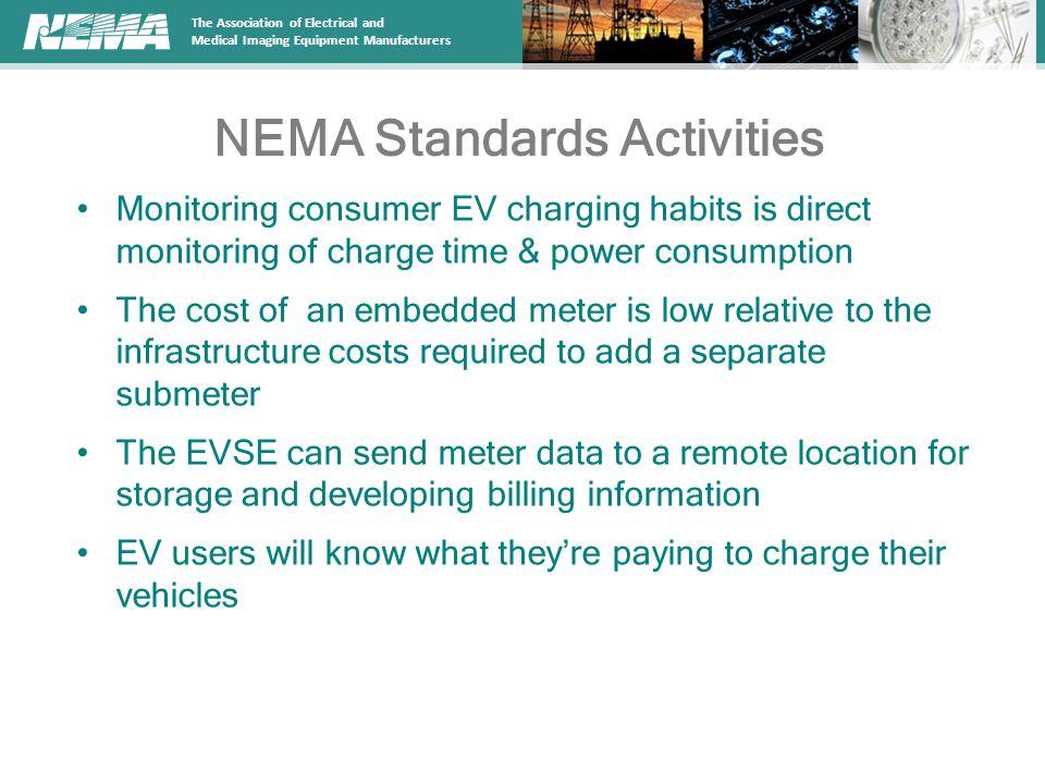 NEMA Standards Activities