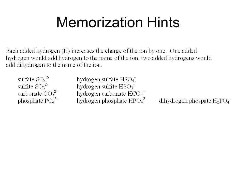 Memorization Hints