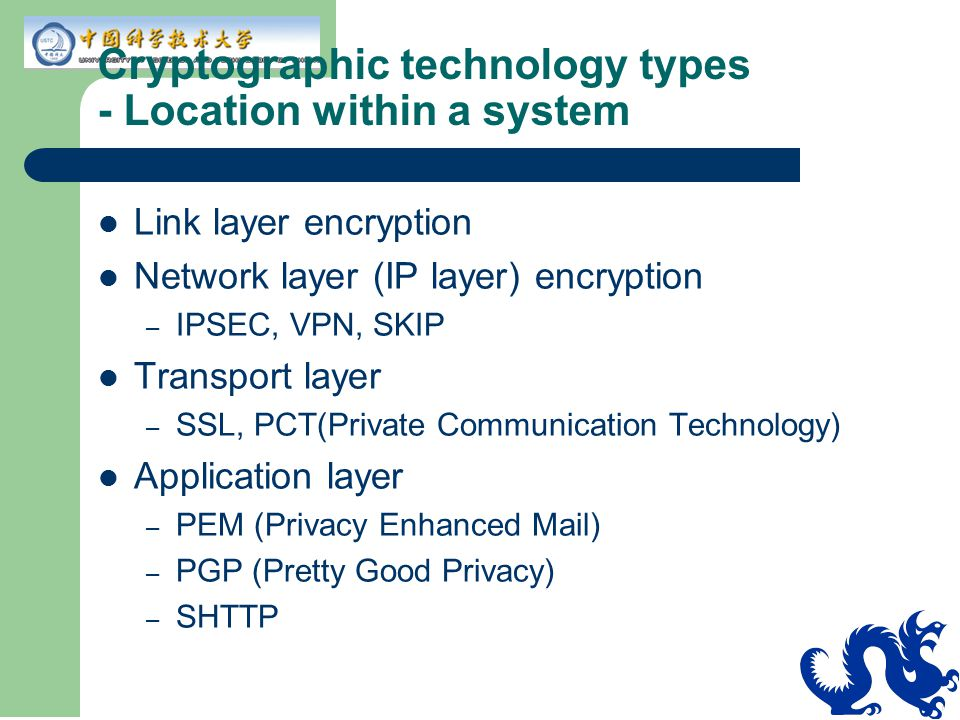 Cryptographic technology types - Location within a system