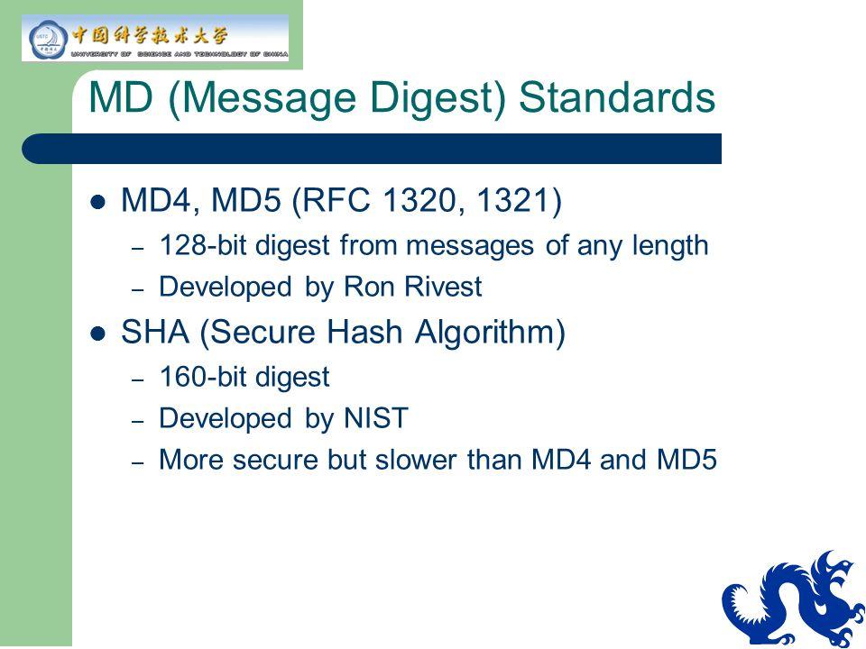 MD (Message Digest) Standards