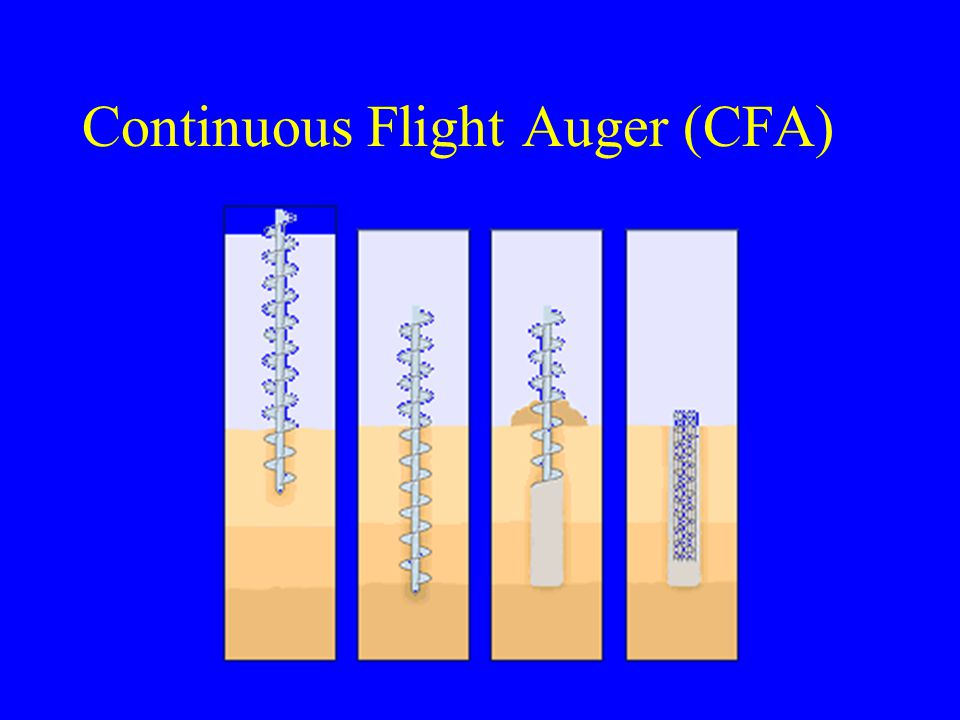 Continuous Flight Auger (CFA)