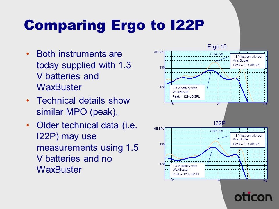 Comparing Ergo to I22P Ergo 13. Both instruments are today supplied with 1.3 V batteries and WaxBuster.