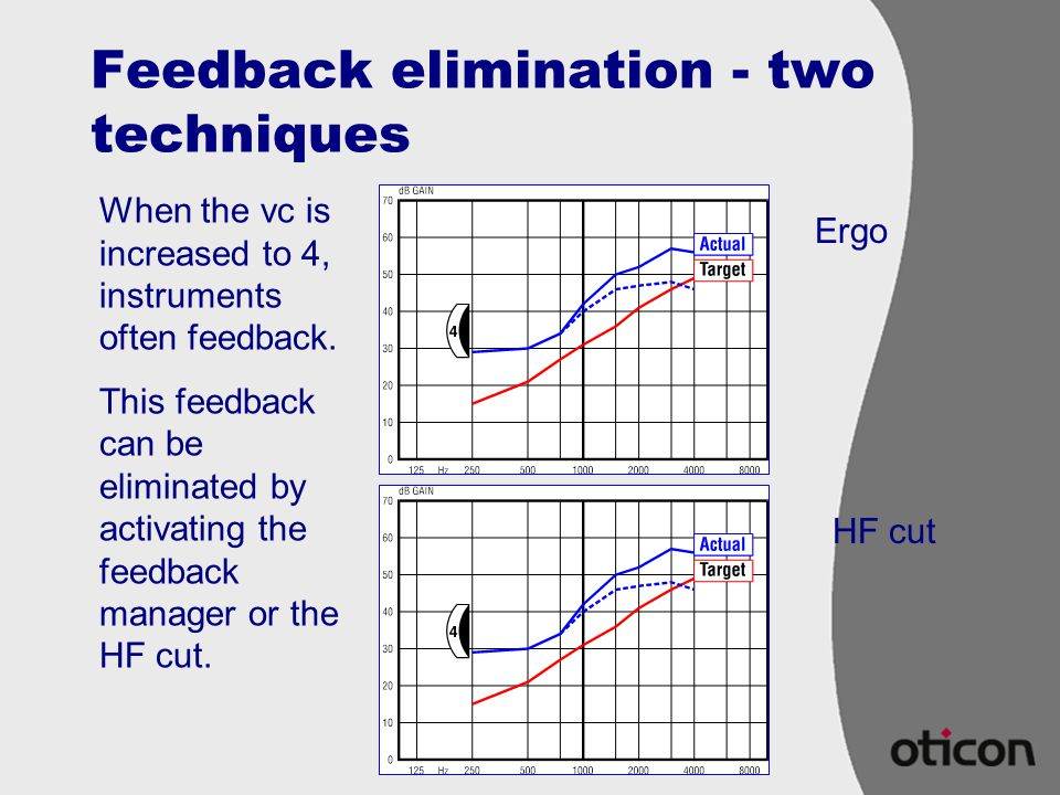 Feedback elimination - two techniques
