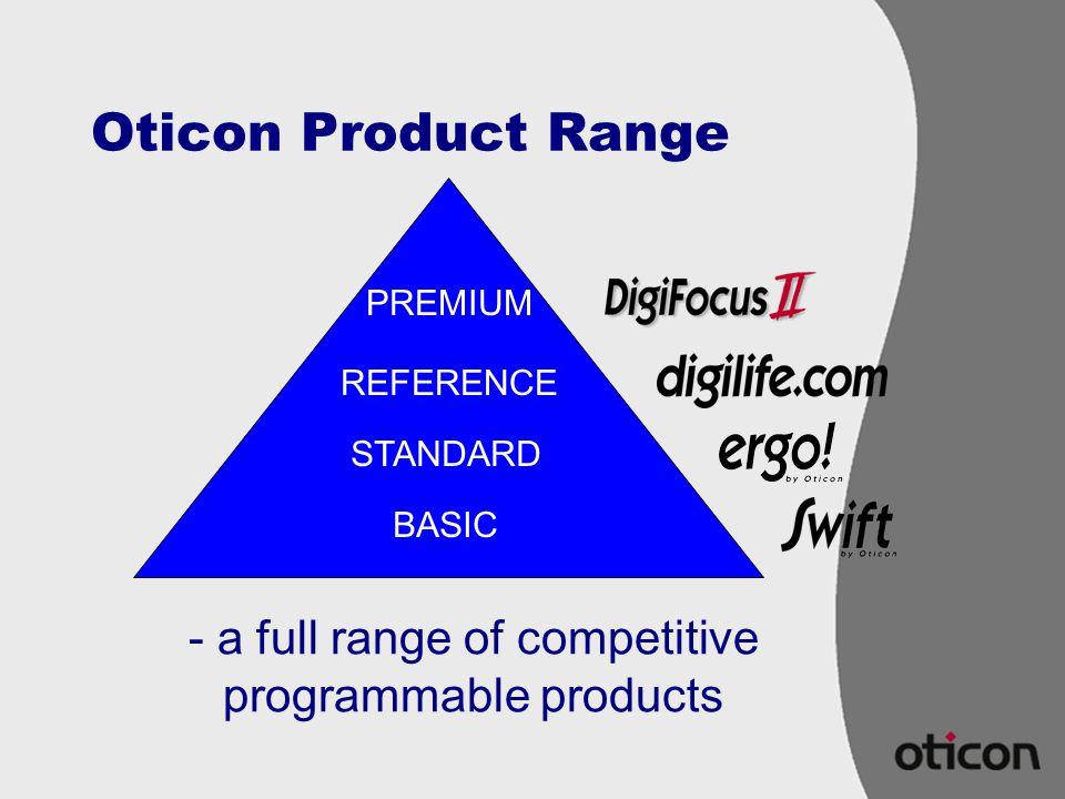 Oticon Product Range PREMIUM. REFERENCE. STANDARD. BASIC.