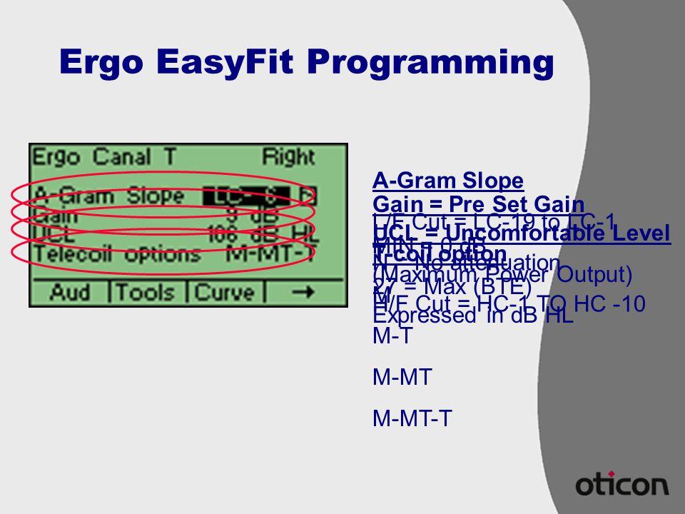 Ergo EasyFit Programming