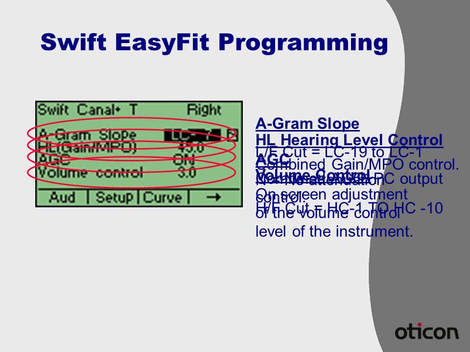Swift EasyFit Programming