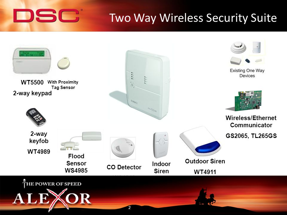 With Proximity Tag Sensor Wireless/Ethernet Communicator