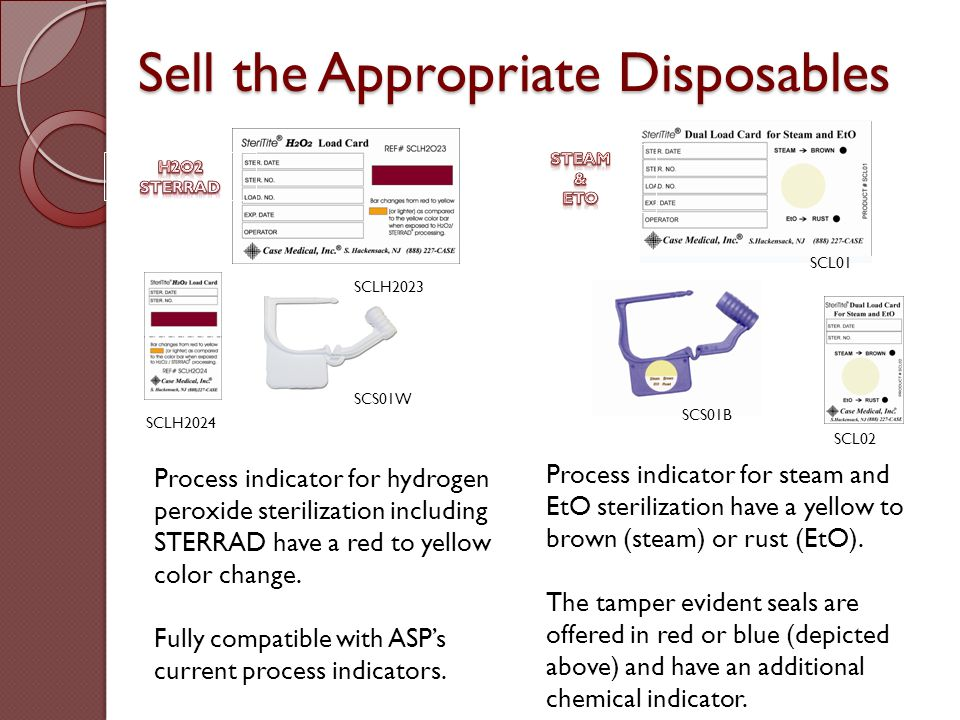 Sell the Appropriate Disposables