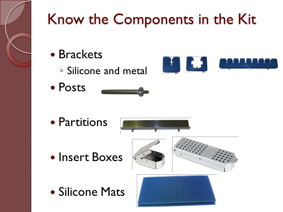 Know the Components in the Kit