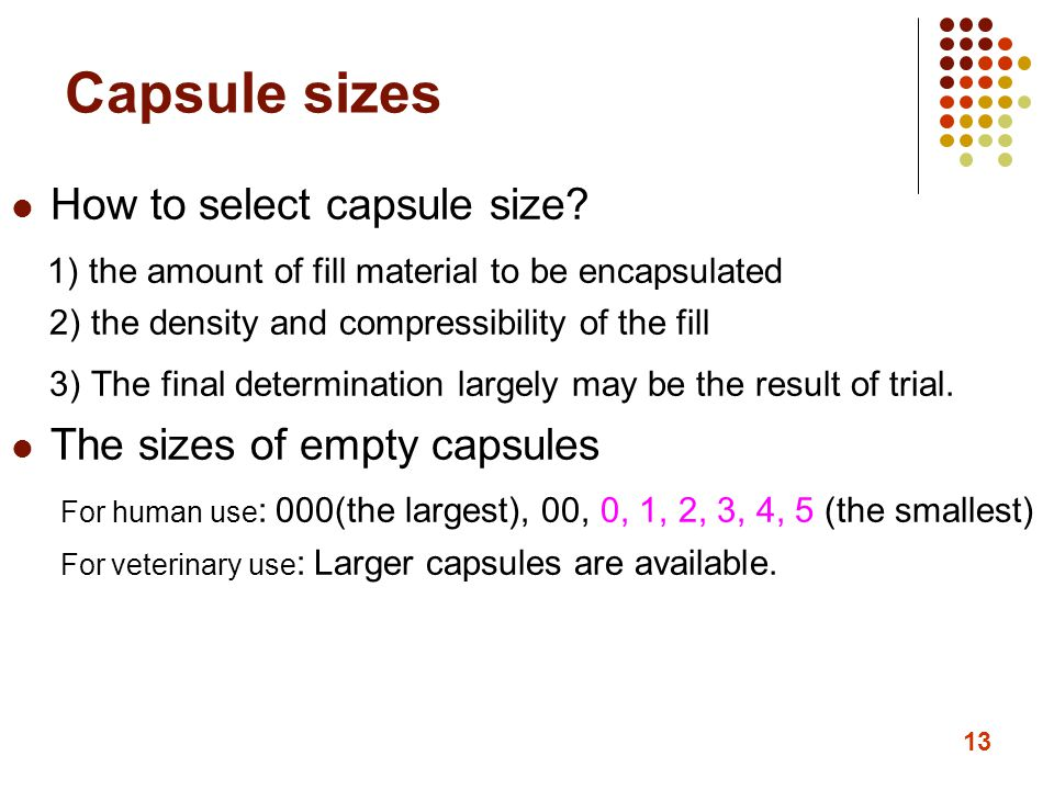 Capsule sizes How to select capsule size