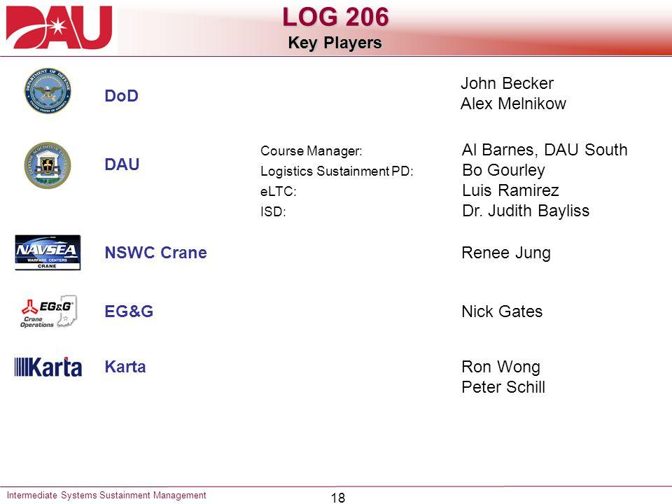 LOG 206 Key Players Alex Melnikow DoD DAU NSWC Crane Renee Jung EG&G