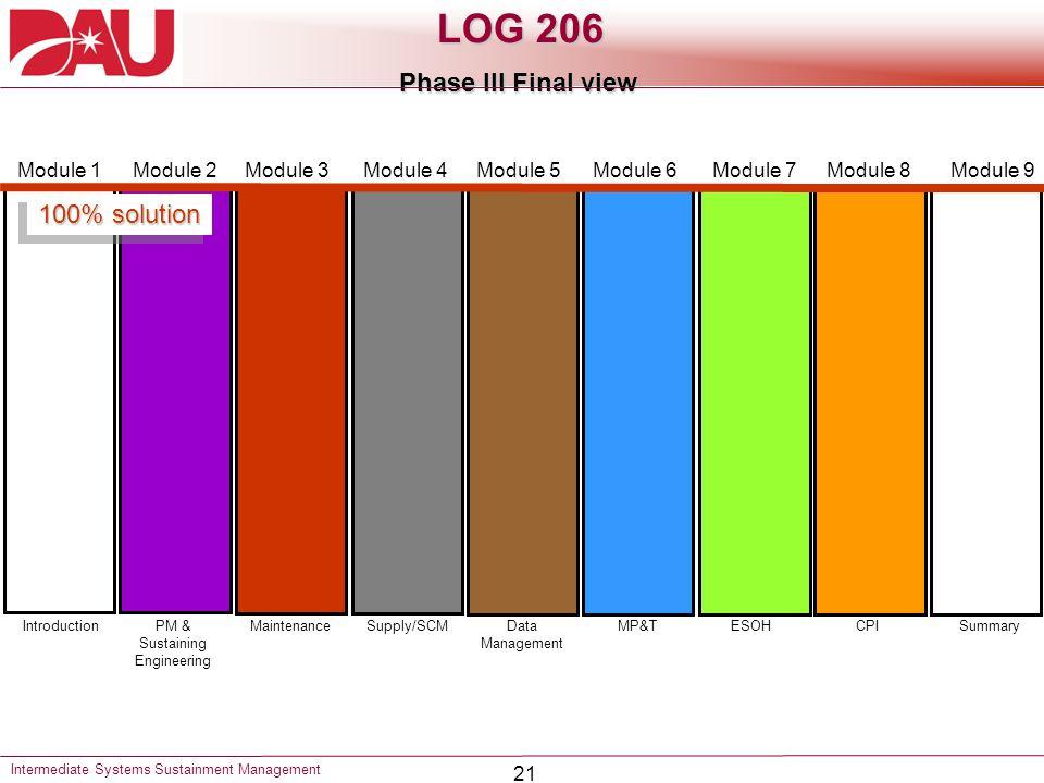 LOG 206 Phase III Final view 100% solution Module 1 Module 2 Module 3