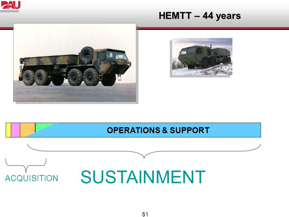 SUSTAINMENT HEMTT – 44 years OPERATIONS & SUPPORT ACQUISITION