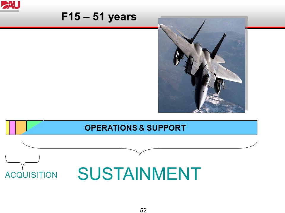 SUSTAINMENT F15 – 51 years OPERATIONS & SUPPORT ACQUISITION