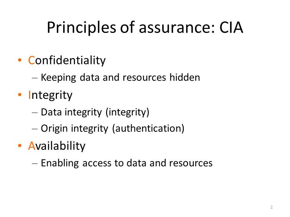 Principles of assurance: CIA