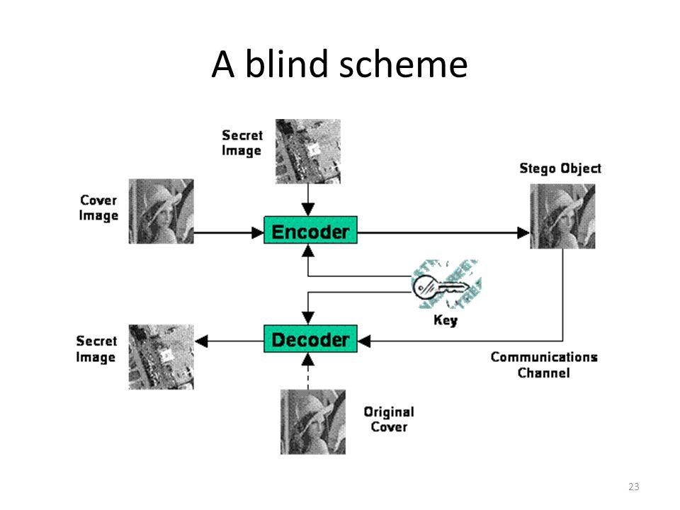 A blind scheme