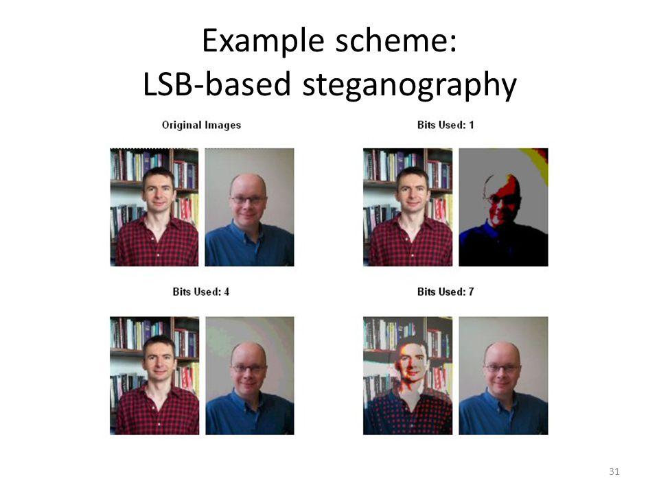 Example scheme: LSB-based steganography