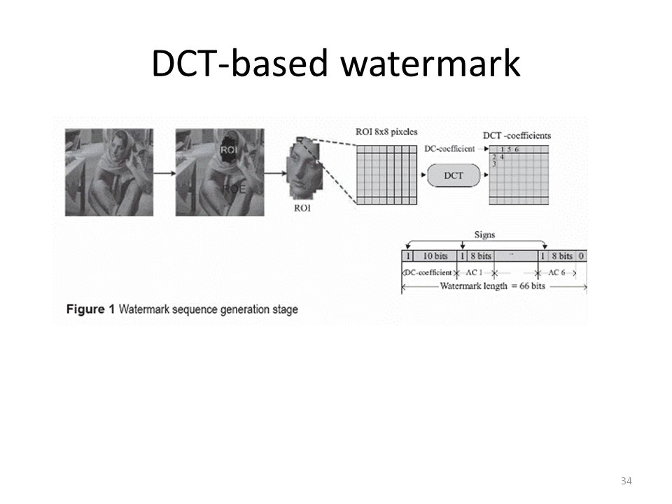 DCT-based watermark