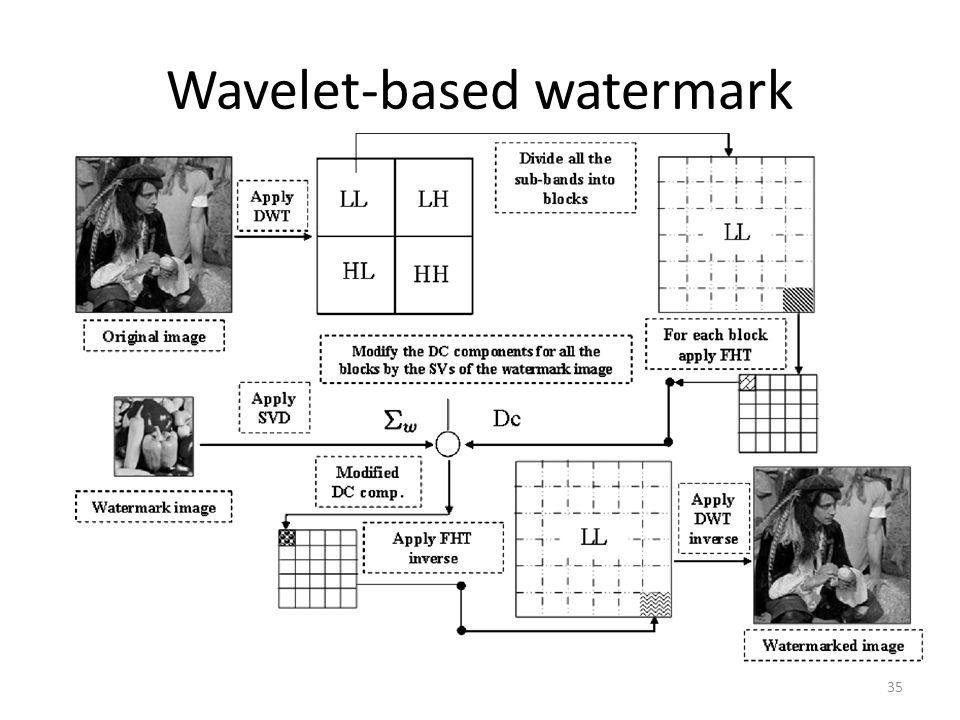 Wavelet-based watermark