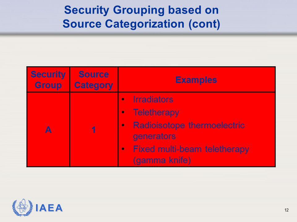 Security Grouping based on Source Categorization (cont)