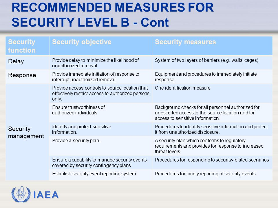 RECOMMENDED MEASURES FOR SECURITY LEVEL B - Cont