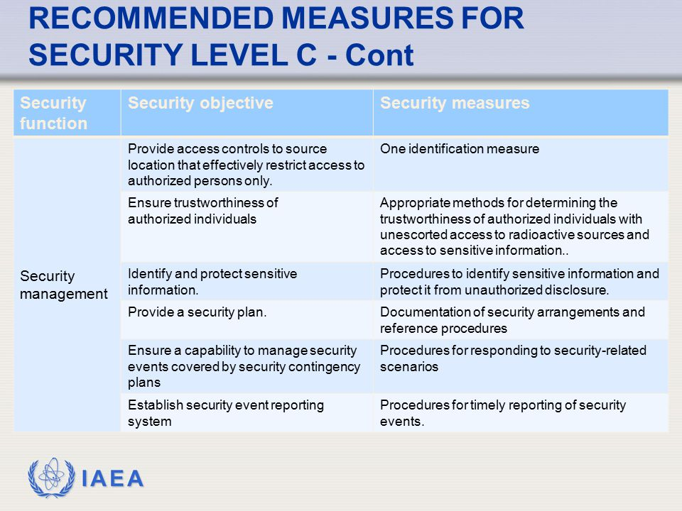RECOMMENDED MEASURES FOR SECURITY LEVEL C - Cont