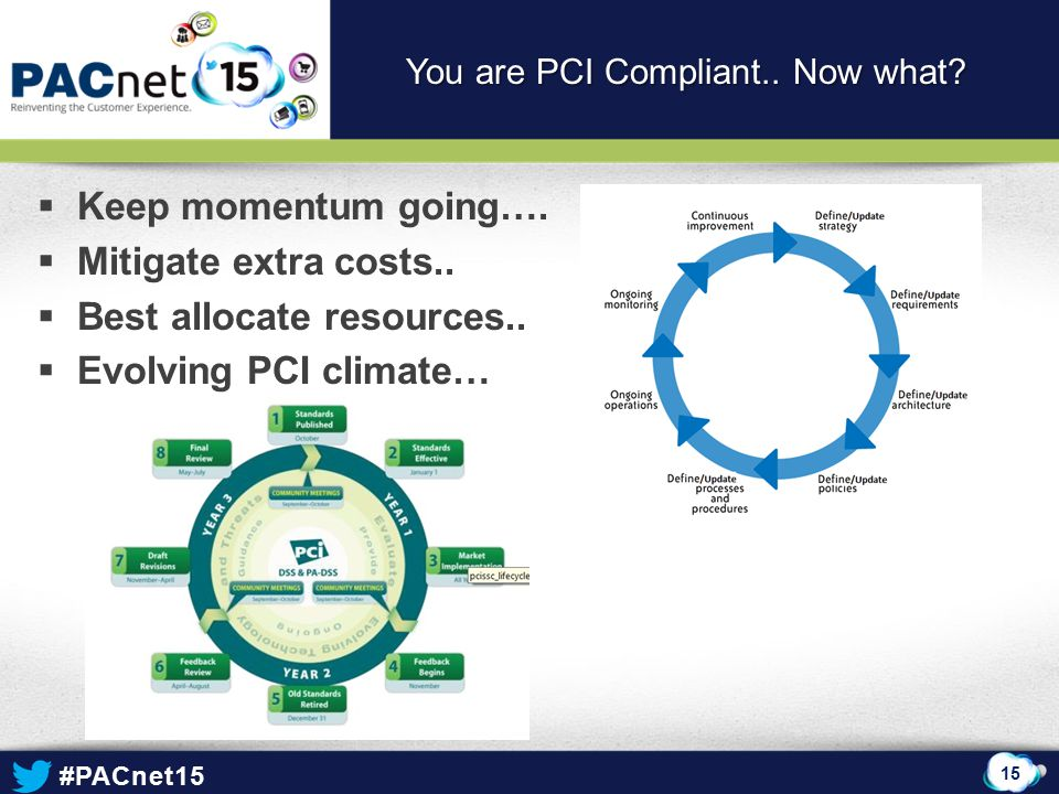 You are PCI Compliant.. Now what