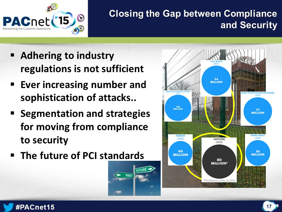 Closing the Gap between Compliance and Security