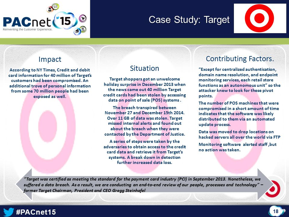 Case Study: Target Impact Contributing Factors. Situation