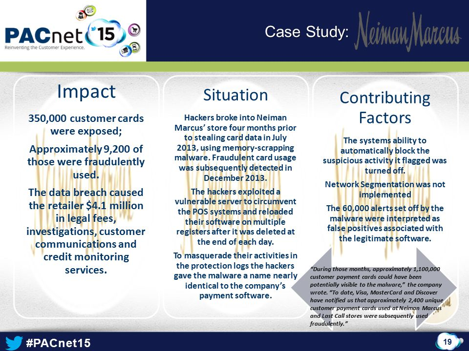 Impact Situation Contributing Factors Case Study: