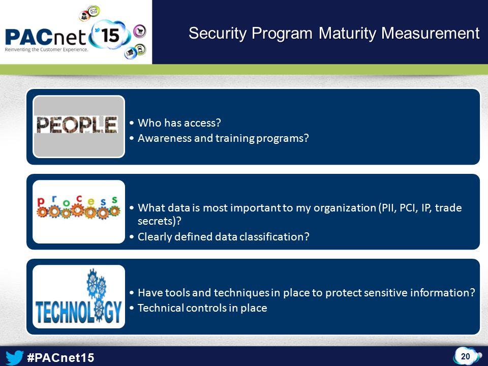 Security Program Maturity Measurement