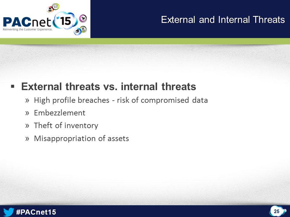External and Internal Threats