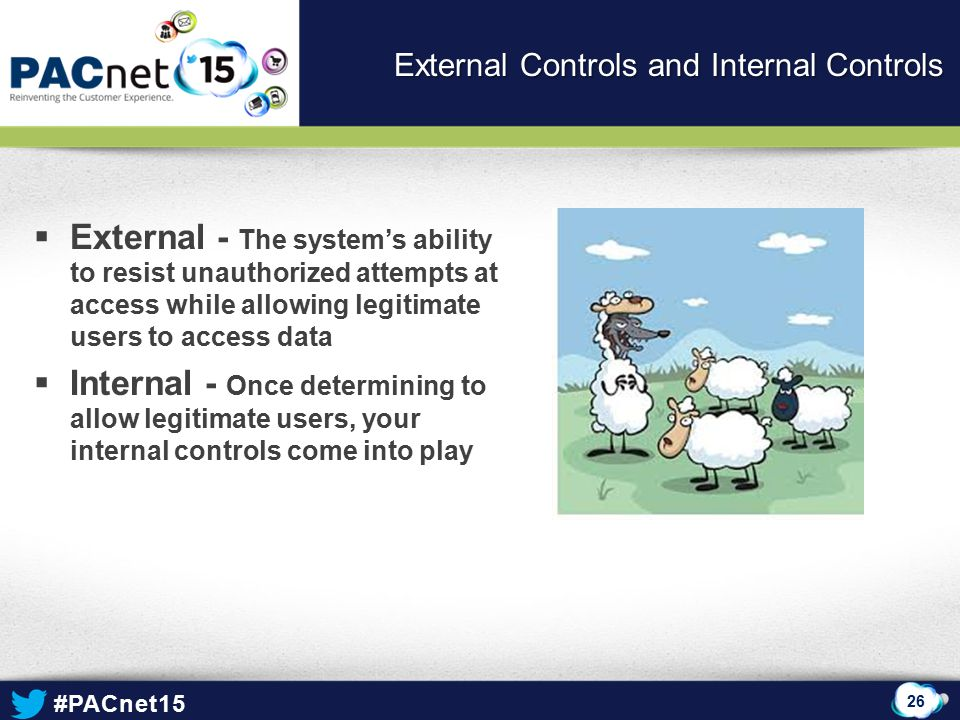 External Controls and Internal Controls
