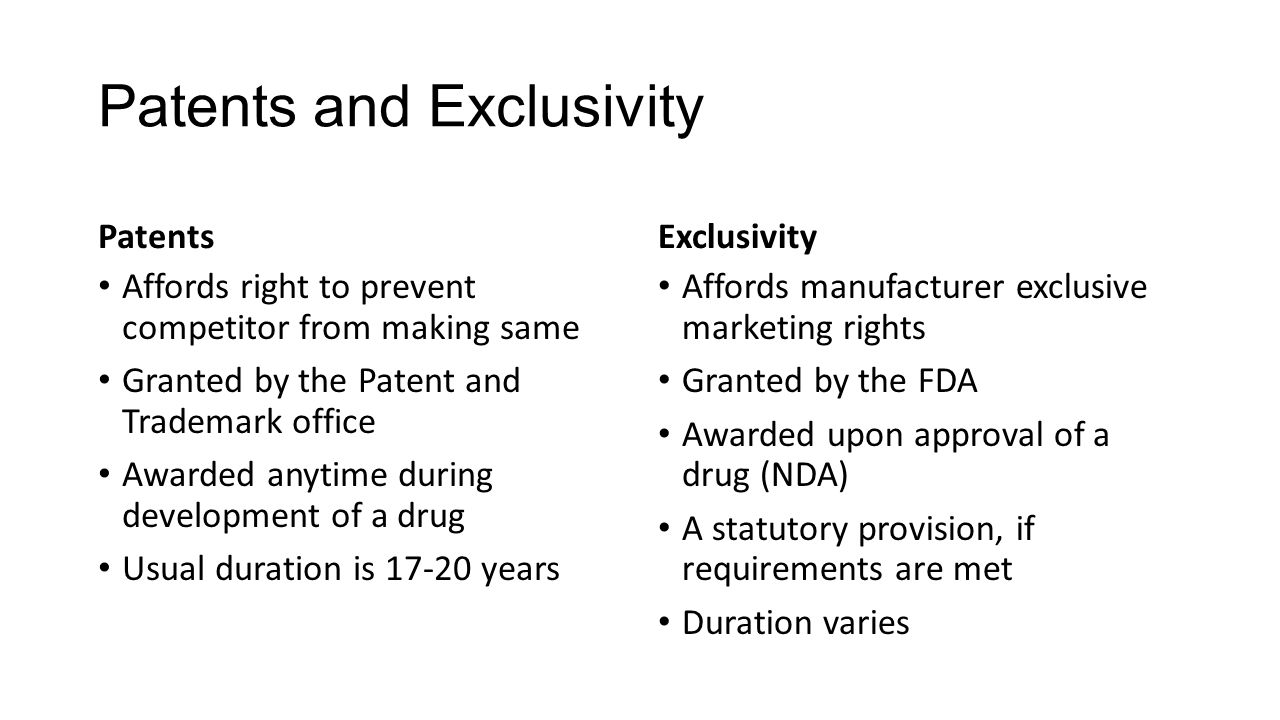 Patents and Exclusivity