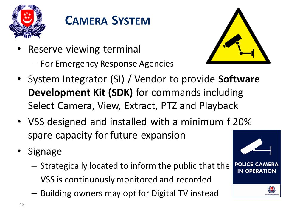 Camera System Reserve viewing terminal