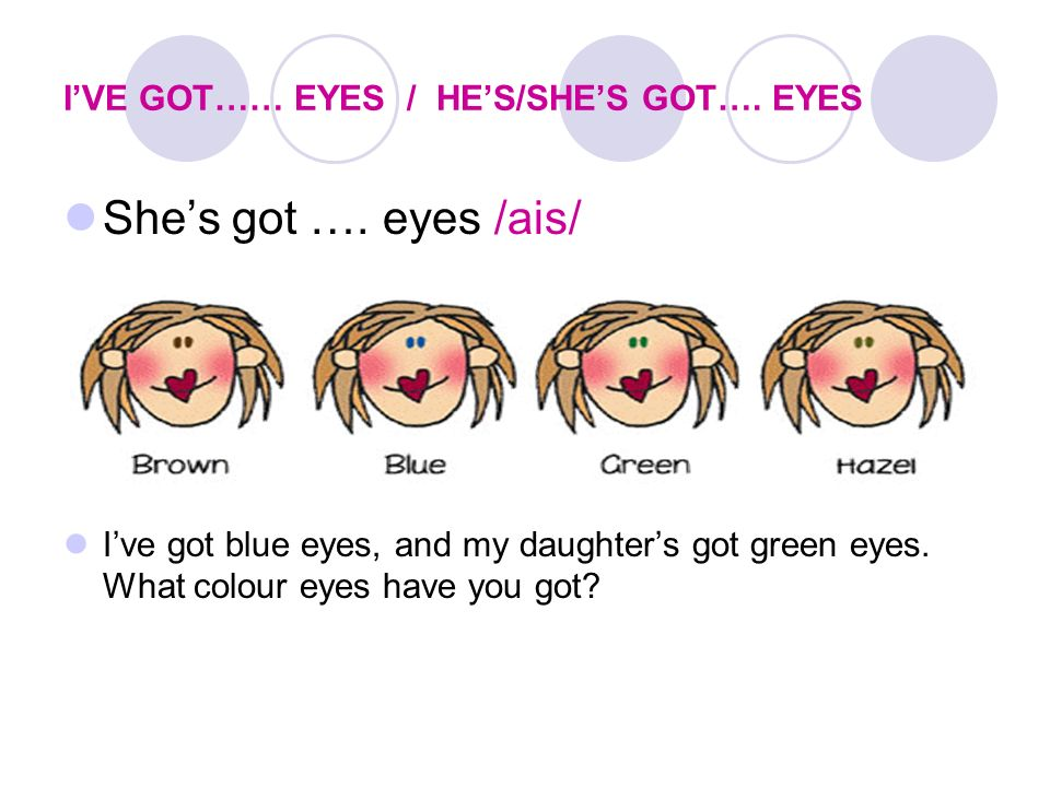 I'VE GOT…… EYES / HE'S/SHE'S GOT…. EYES