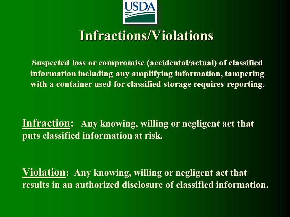 Infractions/Violations