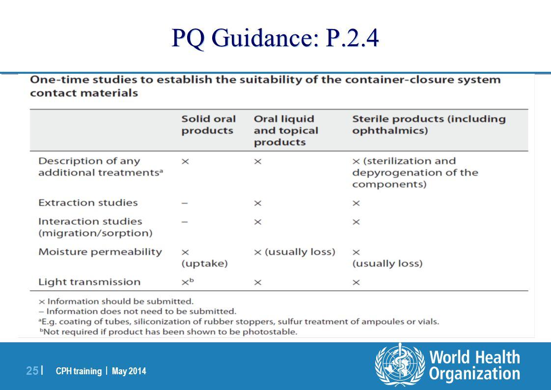 PQ Guidance: P.2.4