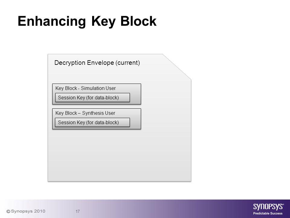 Enhancing Key Block Decryption Envelope (current)