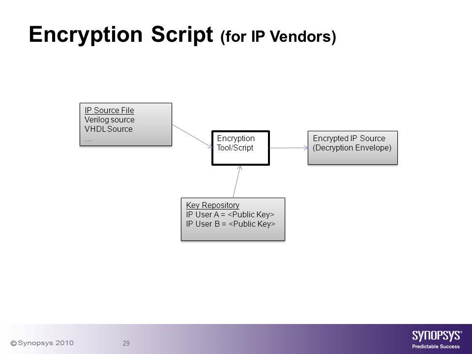 Encryption Script (for IP Vendors)