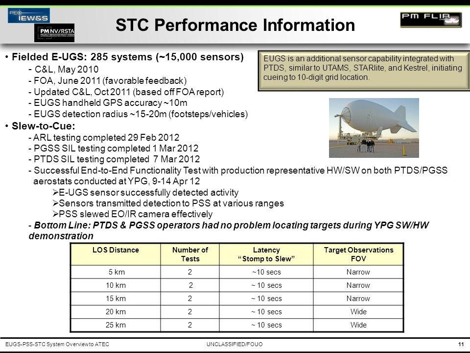 STC Performance Information
