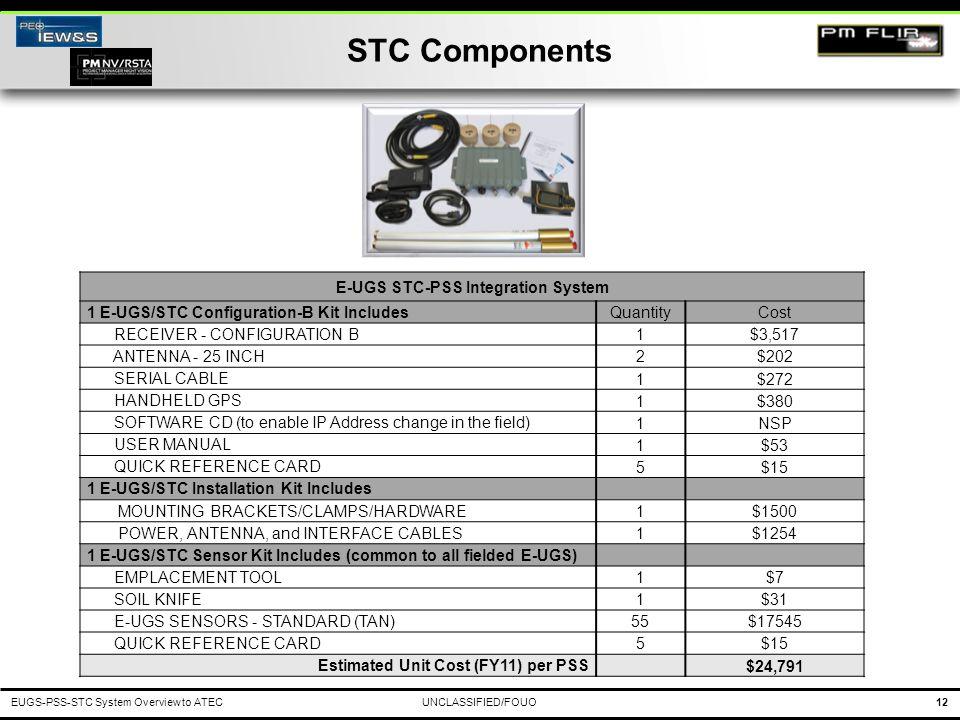 E-UGS STC-PSS Integration System