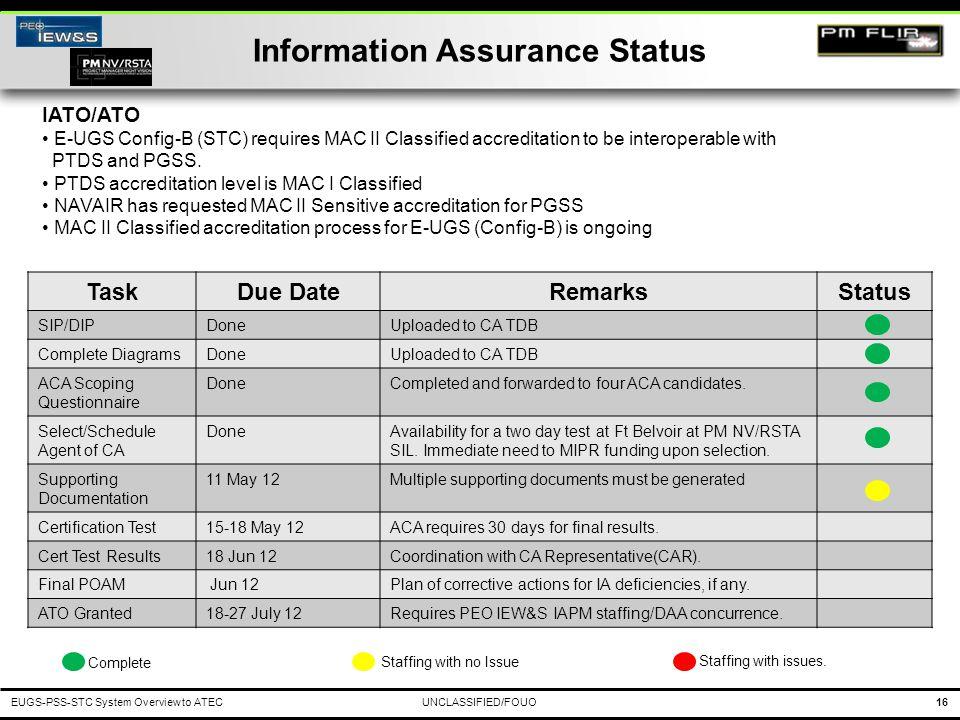 Information Assurance Status