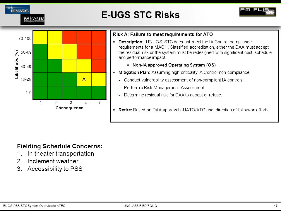 E-UGS STC Risks Fielding Schedule Concerns: In theater transportation