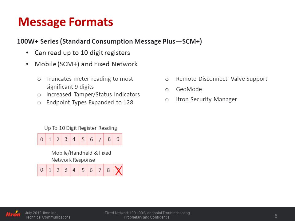 Message Formats 100W+ Series (Standard Consumption Message Plus—SCM+)