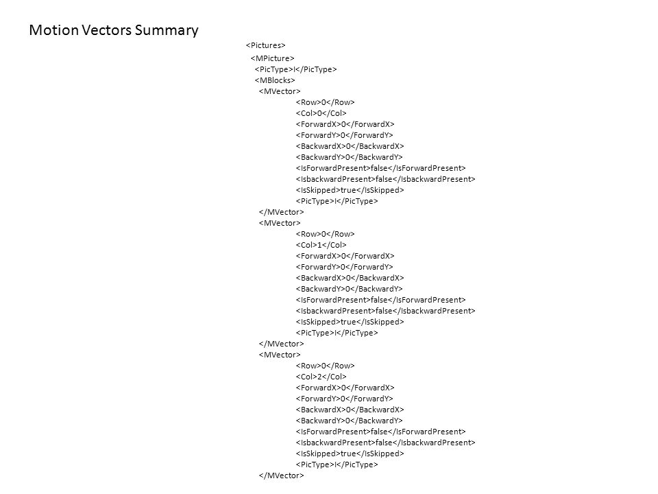 Motion Vectors Summary <Pictures>