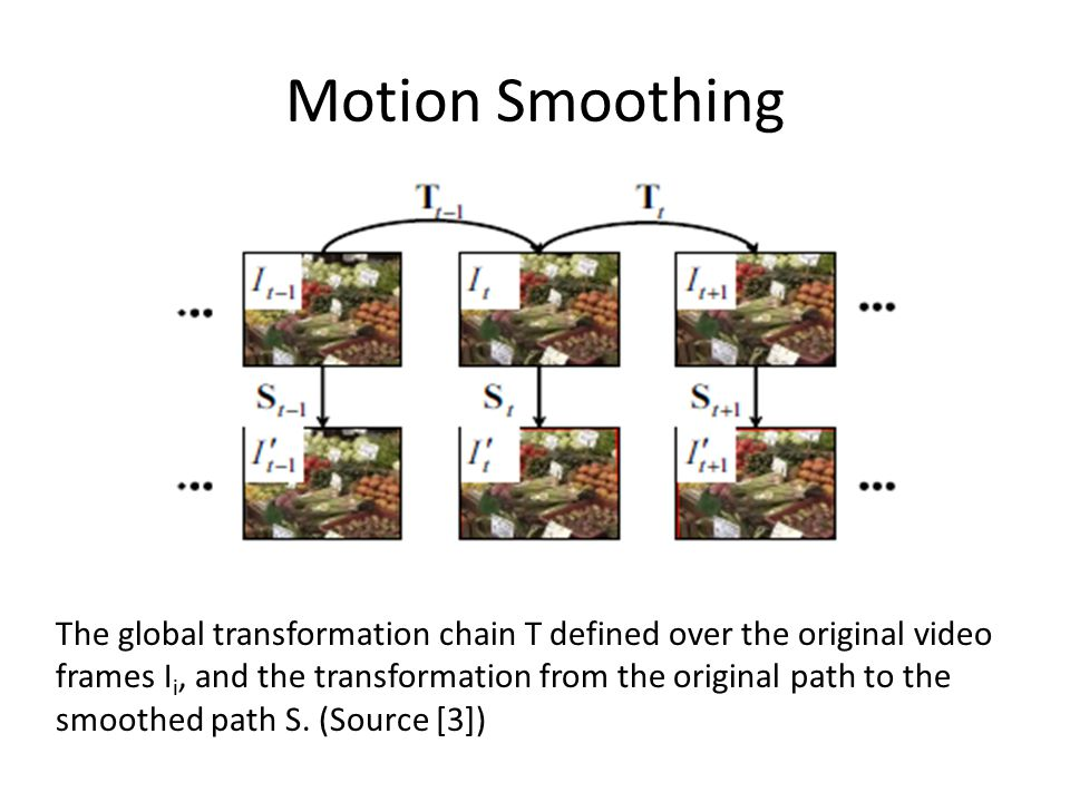 Motion Smoothing