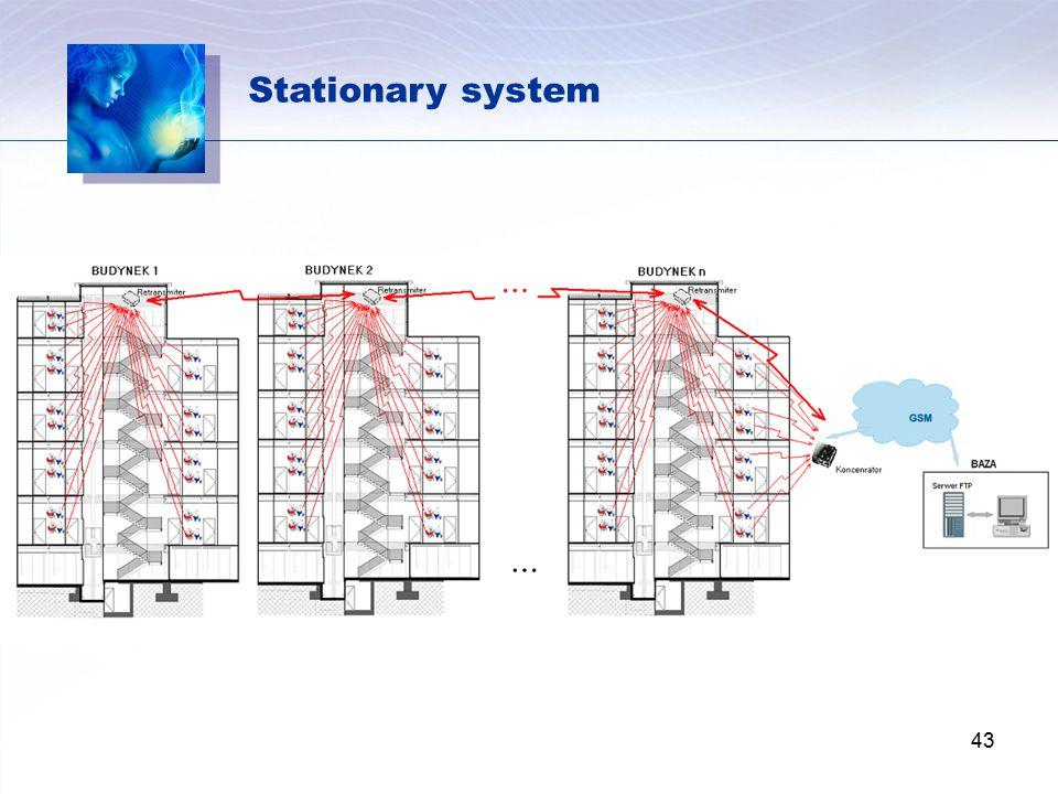 Stationary system