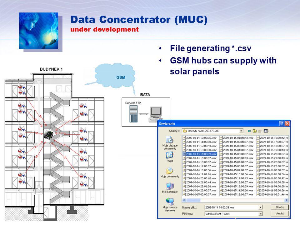 Data Concentrator (MUC) under development
